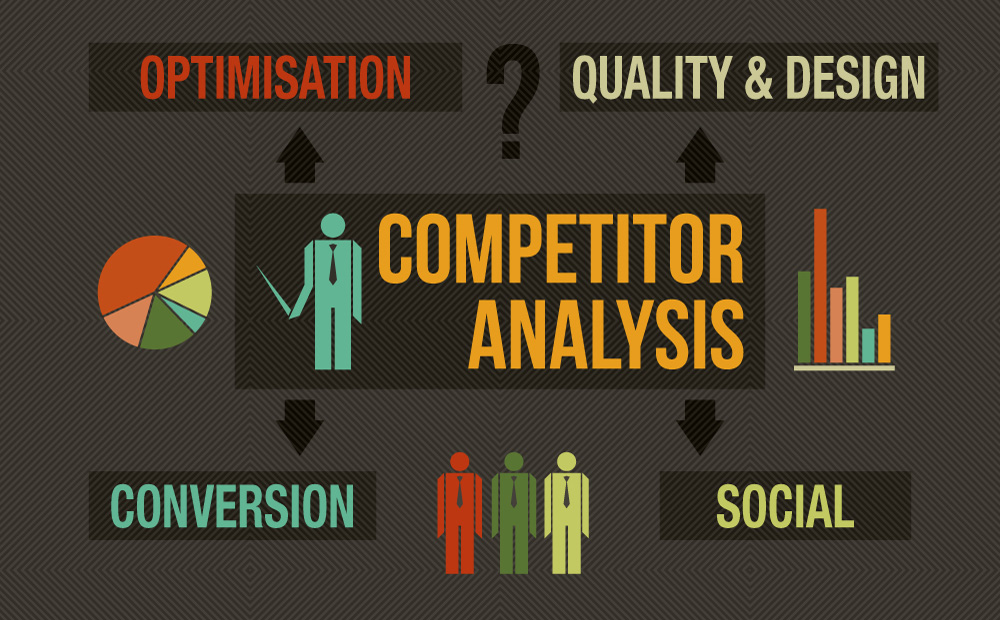 digital-marketing-competitor-analysis